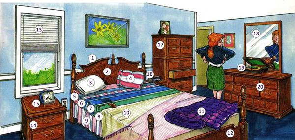 wie sie ihr zuhause auf englisch beschreiben. Black Bedroom Furniture Sets. Home Design Ideas